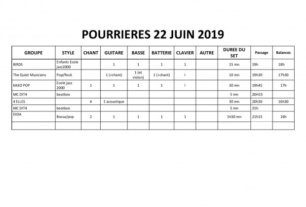 Tableau groupes2-page-001